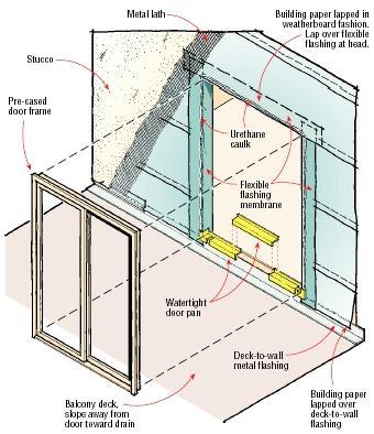 Q Amp A Making A Balcony Door Watertight Jlc Online