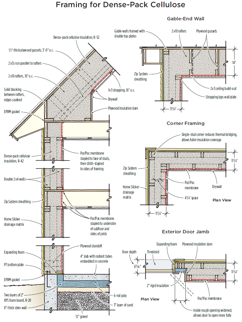 Building A Tight House Jlc Online