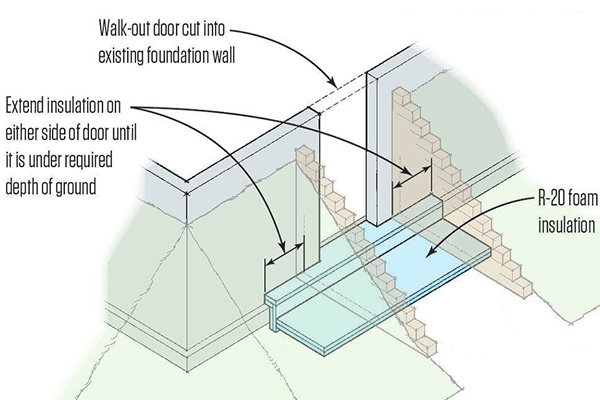 Retrofitting A Walk Out Basement Jlc, How To Create A Walkout Basement