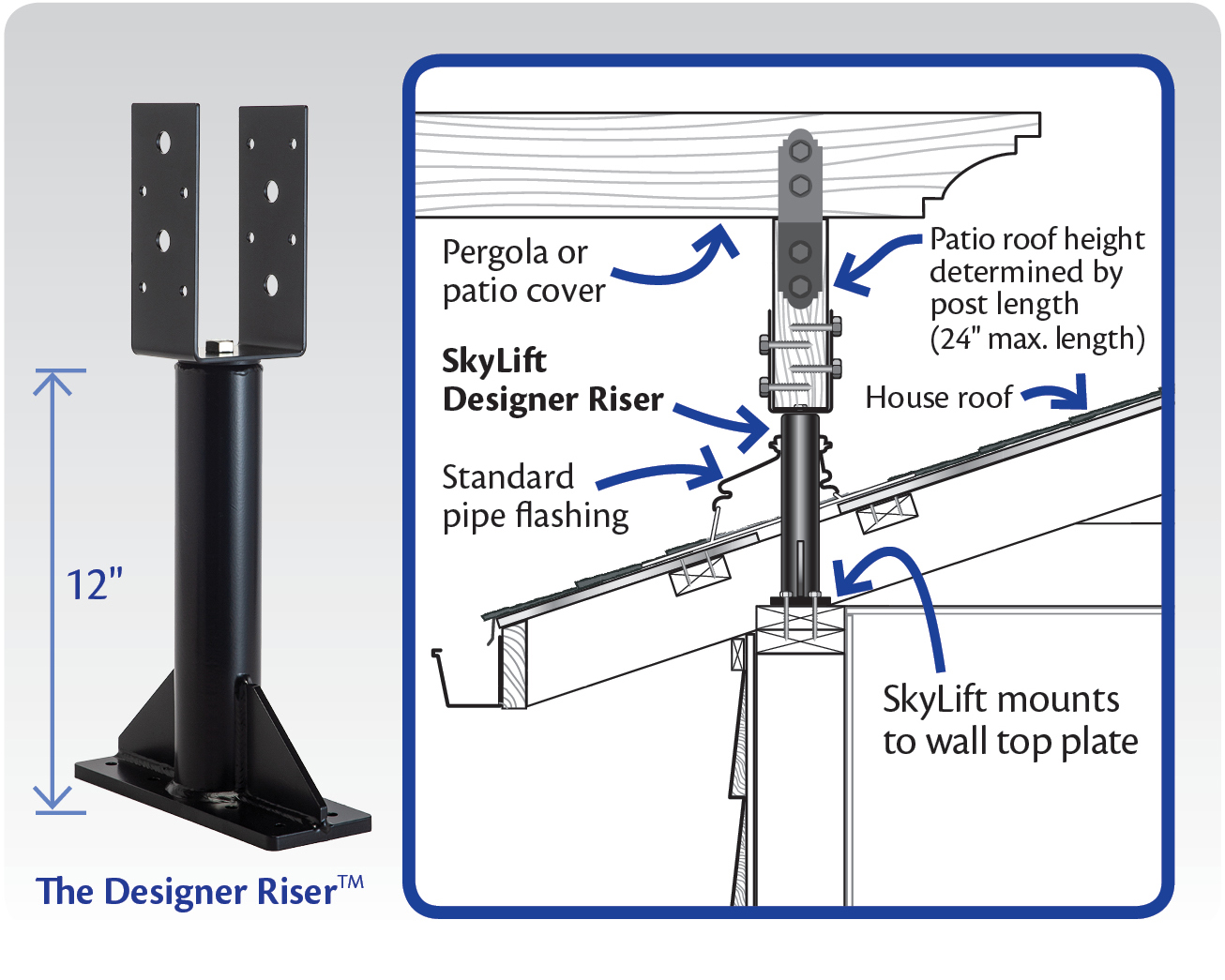 Patio Cover Support Brackets