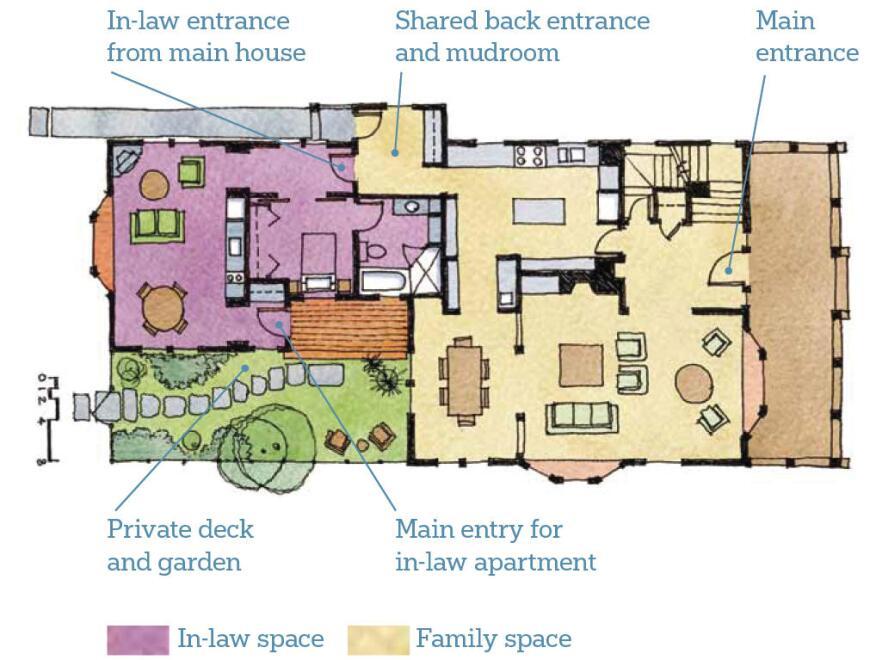 Growing needs accommodating multigenerational households for Multigenerational house plans with two kitchens