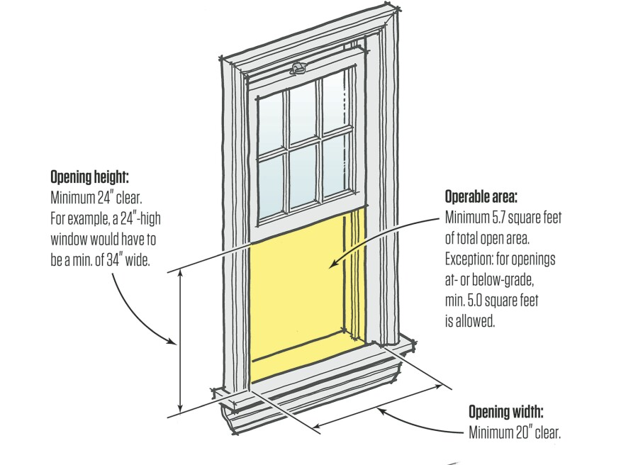 Replacement windows and the code jlc online codes and for Window height from floor