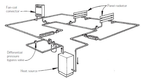 piping layouts for hydronic heat  jlc online