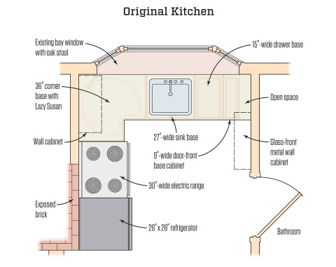 Updating A Compact Kitchen Jlc Online