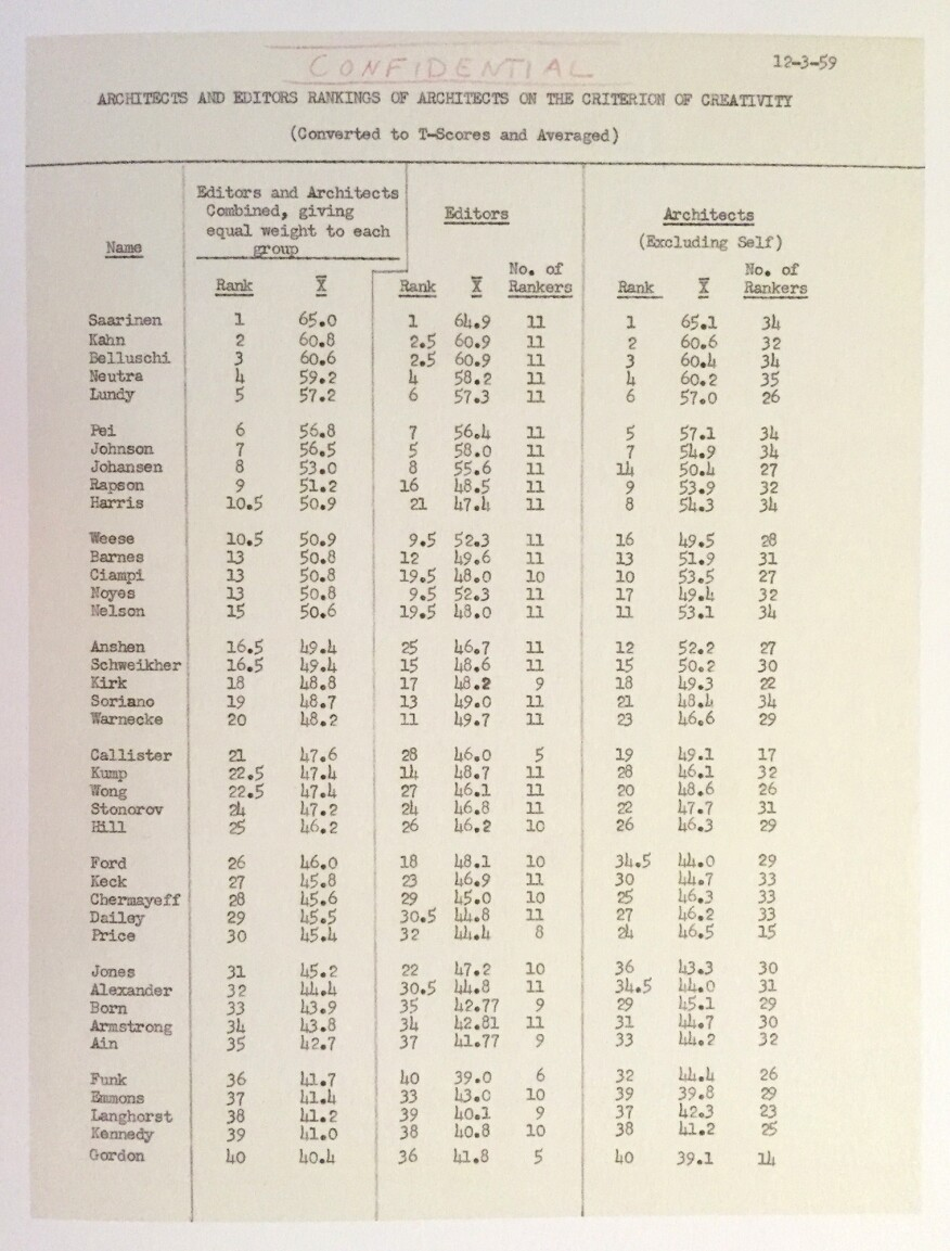 Best buy case study swot
