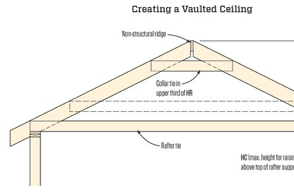 Strapping Ceilings Jlc Online