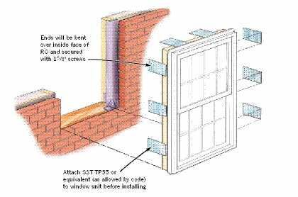 After The Window Is In Place I Foam Gap Between And Ro With A Low Expanding To Create An Effective Air Seal See Building Science