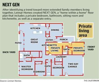 As Multigenerational Households Rise Builders Accommodate