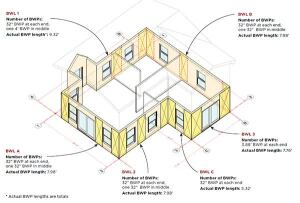 Bracing Walls for Wind: Calculating the Required Length of