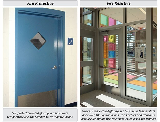 In The 2006 And 2009 Ibc There Was An Exception Section 715 4 1 That Allowed Fire Protective Glazing To Exceed 100 Square Inches Door Vision Panels