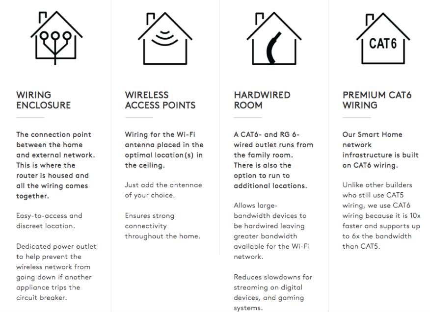 PulteGroup Homes Get Smarter | Builder Magazine on