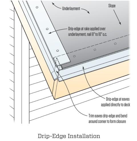 Common Roofing Errors Jlc Online