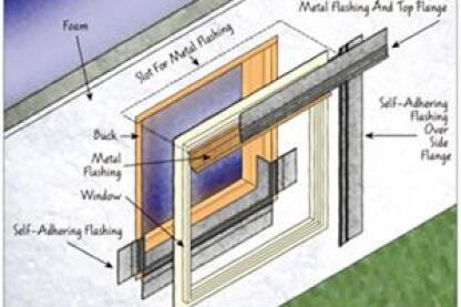 Face Mounted Windows In Cast Concrete Walls Construction