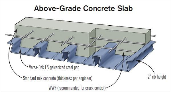 Concrete decks for coastal homes professional deck for How far can granite span without support