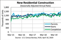 Housing Starts Plummet 22.3% in March Due to Coronavirus Crisis