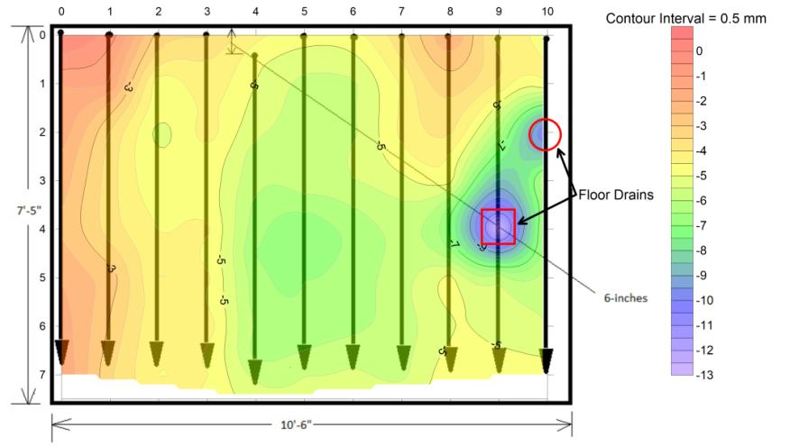 Floor Elevation Survey Equipment : Microflat floors bring unique challenges concrete