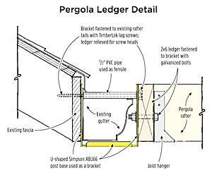 By William Bolton As A Deck Builder In California I Often Get Asked To Build Pergola Conjunction With Project 1