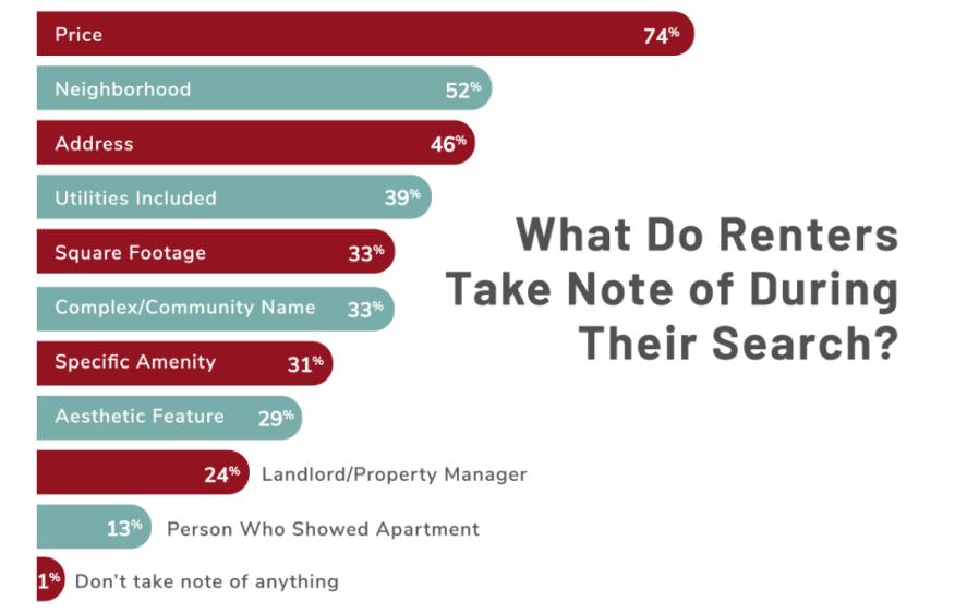 Apartmentguide. Com: 2018 guide for property management companies.