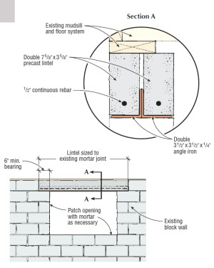 Retroing A Window Into Block Foundation Jlc Online