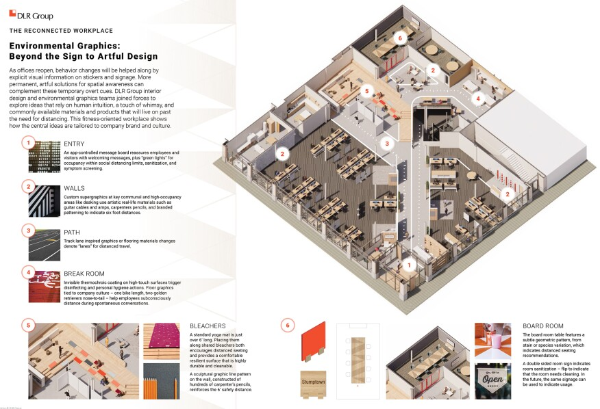 Hold The Plexiglas Re Envisioning Office Design During And After Covid 19 Architect Magazine