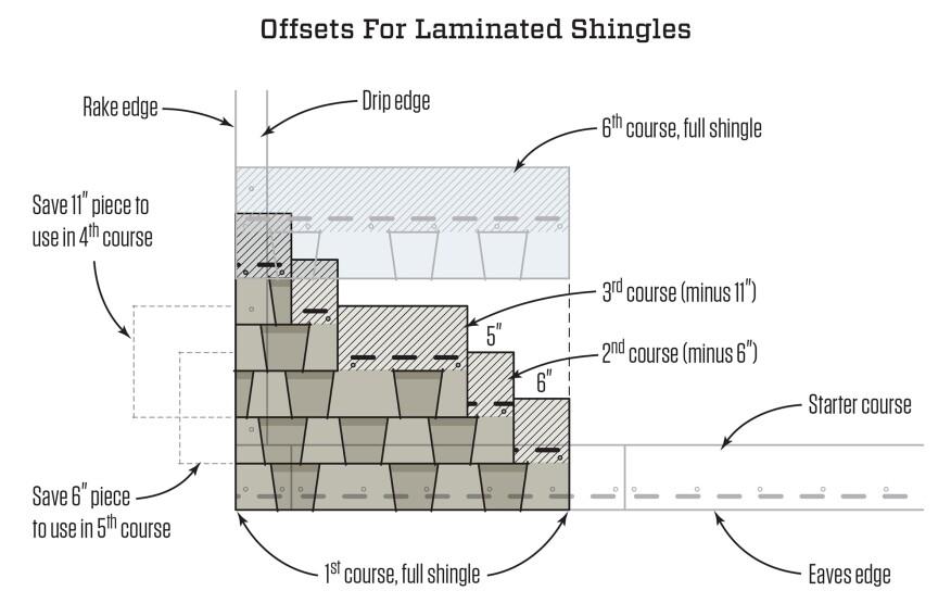 Shingle Installation Diagram : Asphalt roof shingling basics jlc online roofing