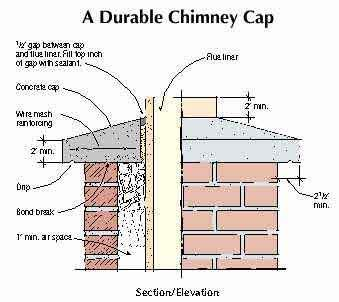 Replacing A Leaking Chimney Cap Jlc Online Masonry