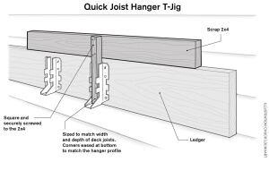 wooden framed doors over fuse box fast joist hanger installation jlc online  fast joist hanger installation jlc online