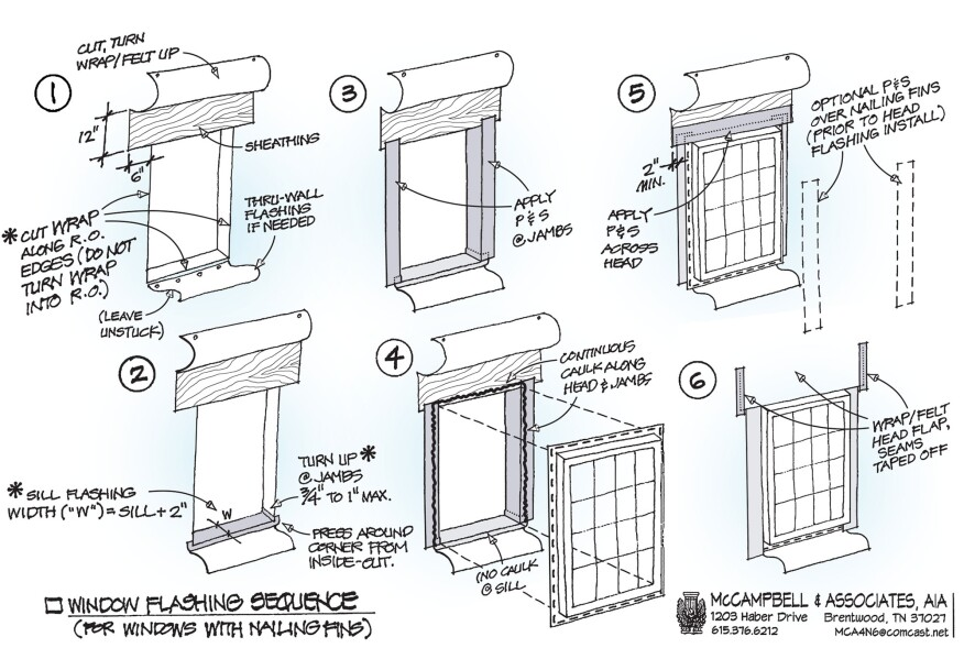 Repair Sash Windows besides Lattice Air Conditioner Screen Lattice Air Conditioner Screen Air Conditioner Lattice Ac Cover Screen Lattice Air Conditioner Screen How To Build A Lattice Air Conditioner Screen besides View further Softball Mom Car Decal besides Whirlpool Conquest Refrigerator Parts. on vinyl window parts diagram