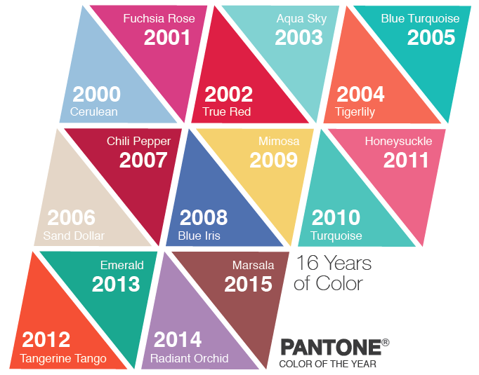 Pantone Colors Of The Year 2000 2015