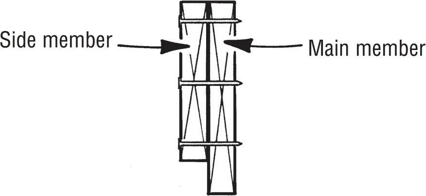 Box Nails vs. Common Nails | JLC Online | Framing, Structure