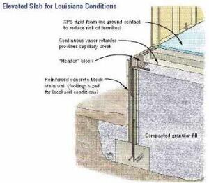 High and dry jlc online slab concrete blocks foundation method homes louisiana florida for Raised foundation types