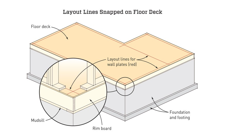 Snapping Layout Lines for Walls | JLC Online | Framing, Measuring ...