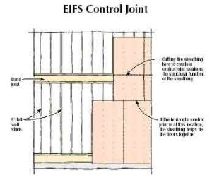Q&A: Shrinkage Joints in EIFS Cladding | JLC Online