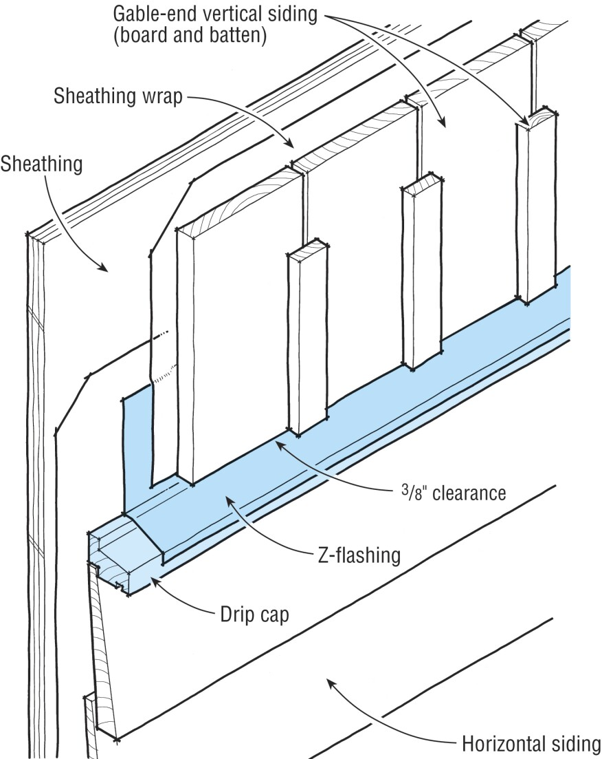 Siding transitions jlc online exteriors carpentry for Horizontal metal siding