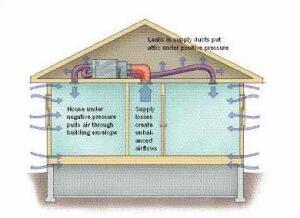 Building Regulations  Heating J