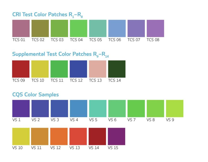 LEDs: Decoding Color Performance   Architectural Lighting