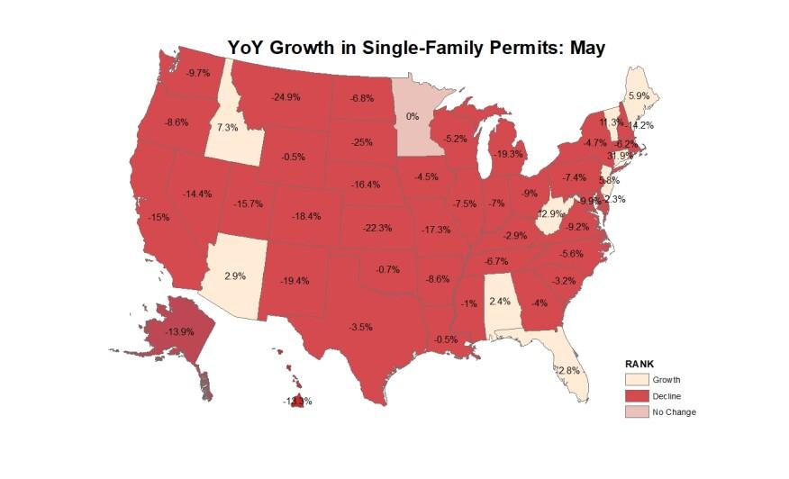Source: NAHB analysis of Census data.
