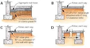 Qa supporting a new slab next to existing foundation jlc online aent anderson responds there are many ways to support a garage slab next to a basement wall the best approach is to provide compacted backfill to 95 solutioingenieria Image collections