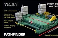 TIGER的无线机架爬行器