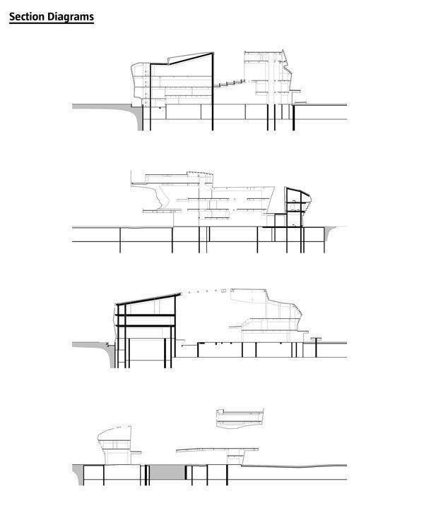 Taiyuan Museum Of Art Designed By Preston Scott Cohen