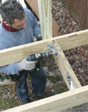 Code Compliant Guardrail Posts Professional Deck Builder