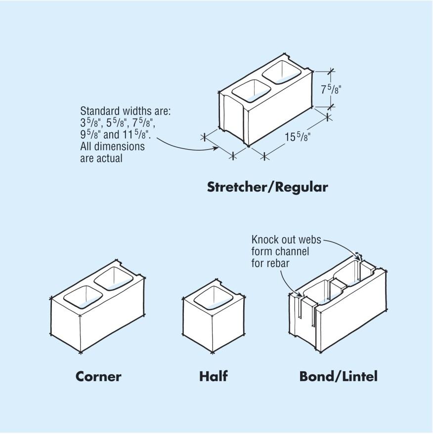 concrete block jlc online. Black Bedroom Furniture Sets. Home Design Ideas