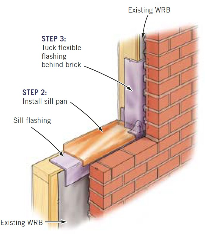 Replacing Aluminum Frame Windows In A Brick Veneer House | ISEFAC ...
