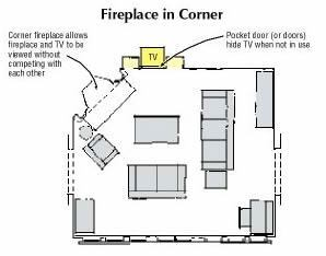 Locating A Fireplace In A Family Room With A Tv Jlc Online