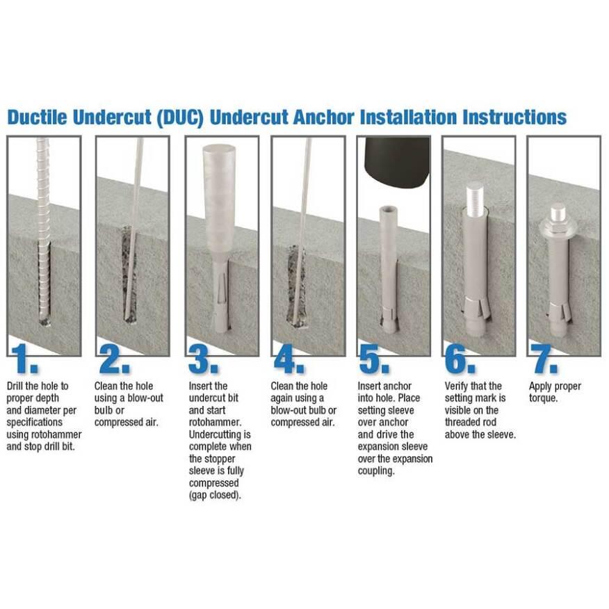 DUC Undercut Anchors Installation Guide | JLC Online