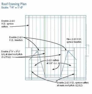 the trick to framing a nantucket dormer is establishing the valleys for the two doghouse dormers plan illustration top the outside valleys meet the main - Dormer Framing