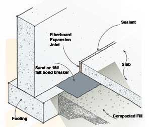 journal of light construction pdf