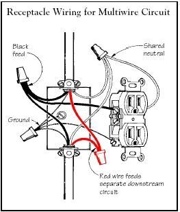Wiring A Duplex Outlet Diagram / Diagram Four Way Switch