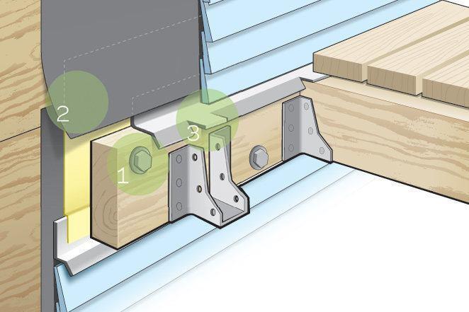 Ledger In Construction Plate : Positive attachment detail for decks builder magazine