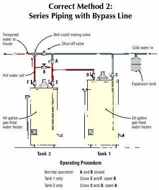 series piping is called for when the new tank is a different size (usually  bigger